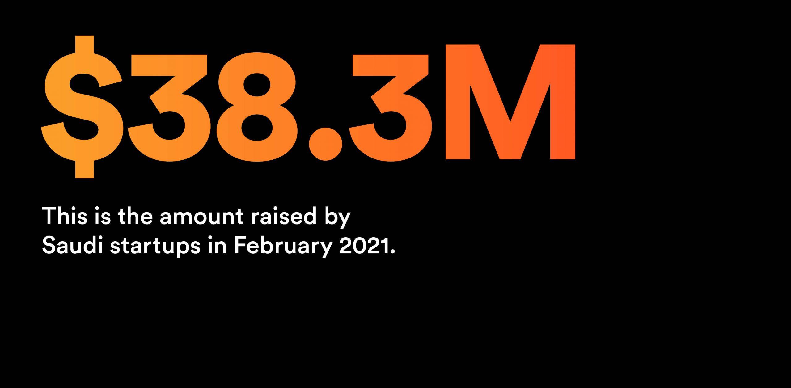 Startups in Saudi Arabia Raised $38.3 Million in February 2021